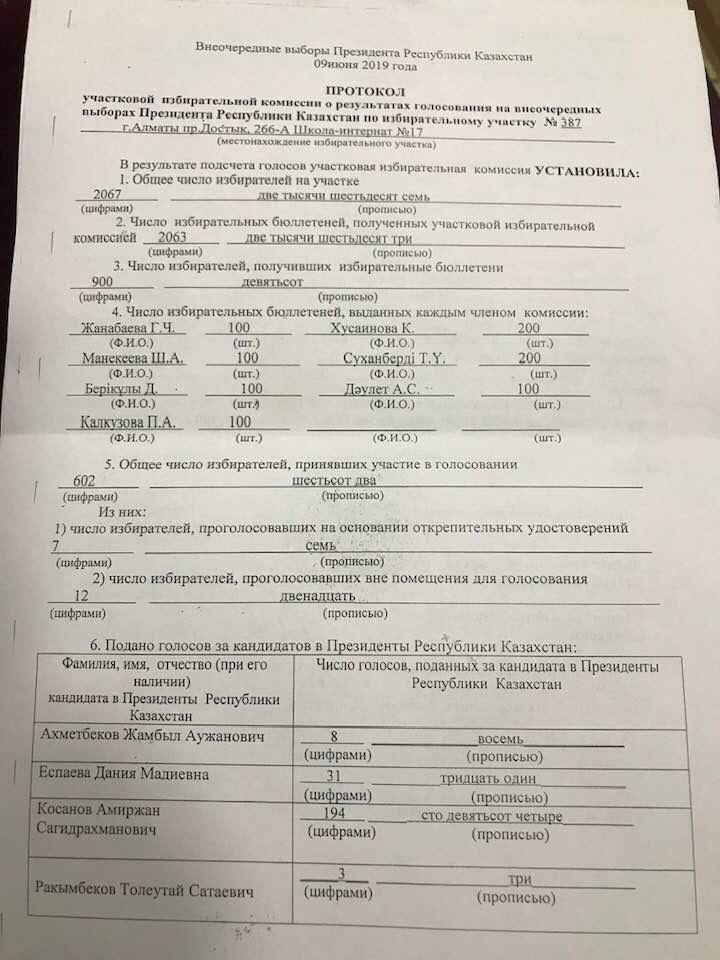 Протокол выборы