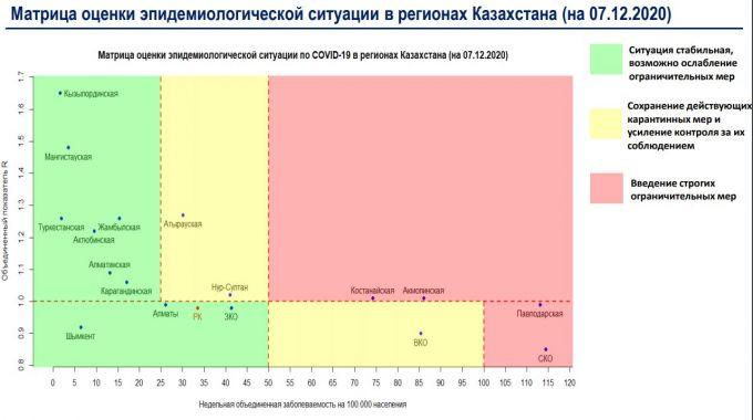 Инфографика, коронавирус